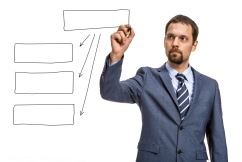 Workwise: Can your business idea withstand a pressure test?